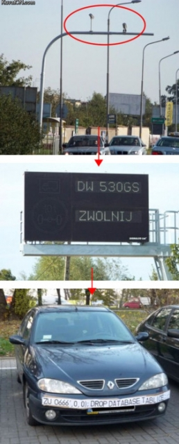 Best of SQL Injection attack